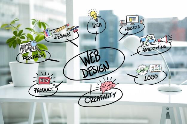 Myths About Website Design